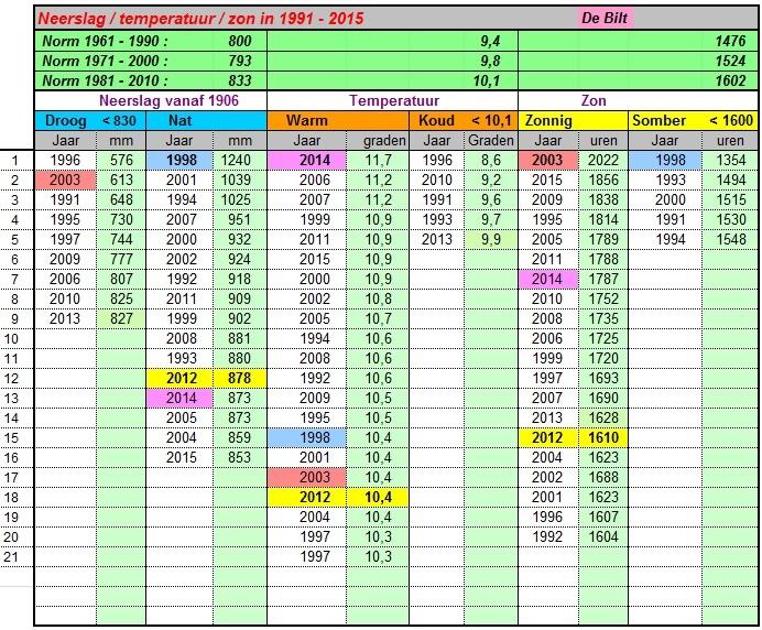 2012-jaarcijfers