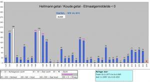 11-hellmann-haarlem-1978-2013