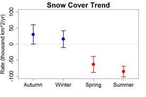 12-elsteden-tocht-trend-sneeuw