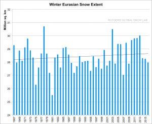euro_asian-winters